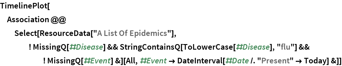 "TimelinePlot[  Association @@ Select[ResourceData[      ""A List Of Epidemics""], ! MissingQ[#Disease] && StringContainsQ[ToLowerCase[#Disease], ""flu""] && ! MissingQ[#Event] &][    All, #Event -> DateInterval[#Date /. ""Present"" -> Today] &]]"