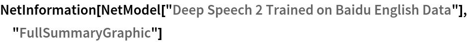"NetInformation[  NetModel[""Deep Speech 2 Trained on Baidu English Data""], \ ""FullSummaryGraphic""]"