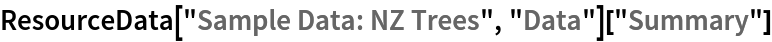 "ResourceData[\!\(\* TagBox[""\""\<Sample Data: NZ Trees\>\"""", #& , BoxID -> ""ResourceTag-Sample Data: NZ Trees-Input"", AutoDelete->True]\), ""Data""][""Summary""]"