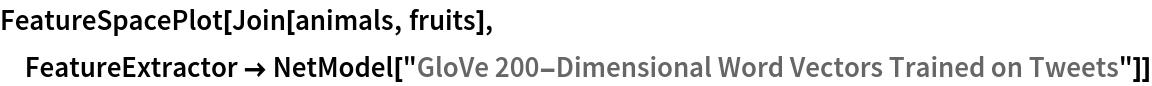 "FeatureSpacePlot[Join[animals, fruits], FeatureExtractor -> NetModel[""GloVe 200-Dimensional Word Vectors Trained on Tweets""]]"