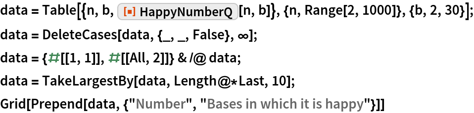 "data = Table[{n, b, ResourceFunction[""HappyNumberQ""][n, b]}, {n, Range[2, 1000]}, {b, 2, 30}]; data = DeleteCases[data, {_, _, False}, \[Infinity]]; data = {#[[1, 1]], #[[All, 2]]} & /@ data; data = TakeLargestBy[data, Length@*Last, 10]; Grid[Prepend[data, {""Number"", ""Bases in which it is happy""}]]"