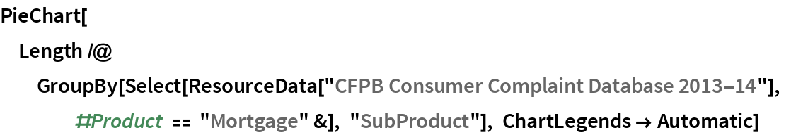 """PieChart[Length /@ GroupBy[Select[     ResourceData[      """"CFPB Consumer Complaint Database 2013-14""""], #Product == """"Mortgage"""" &], """"SubProduct""""], ChartLegends -> Automatic]"""