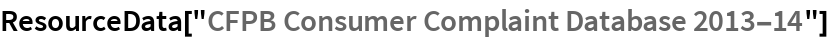 "ResourceData[""CFPB Consumer Complaint Database 2013-14""]"