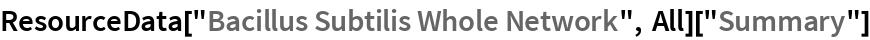 "ResourceData[""Bacillus Subtilis Whole Network"", All][""Summary""]"