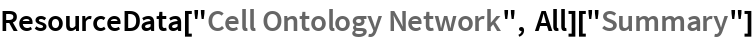 """ResourceData[""""Cell Ontology Network"""", All][""""Summary""""]"""