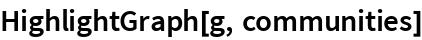 HighlightGraph[g, communities]