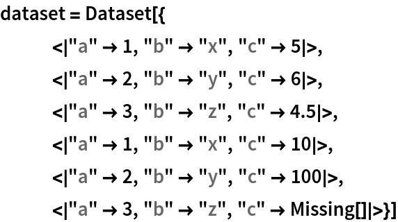"""dataset = Dataset[{    < """"a"""" -> 1, """"b"""" -> """"x"""", """"c"""" -> 5 >,    < """"a"""" -> 2, """"b"""" -> """"y"""", """"c"""" -> 6 >,    < """"a"""" -> 3, """"b"""" -> """"z"""", """"c"""" -> 4.5 >,    < """"a"""" -> 1, """"b"""" -> """"x"""", """"c"""" -> 10 >,    < """"a"""" -> 2, """"b"""" -> """"y"""", """"c"""" -> 100 >,    < """"a"""" -> 3, """"b"""" -> """"z"""", """"c"""" -> Missing[] >}]"""