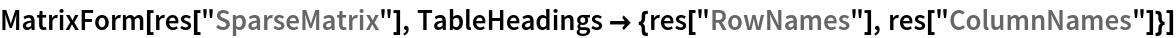 """MatrixForm[res[""""SparseMatrix""""], TableHeadings -> {res[""""RowNames""""], res[""""ColumnNames""""]}]"""