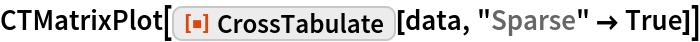"CTMatrixPlot[  ResourceFunction[""CrossTabulate""][data, ""Sparse"" -> True]]"