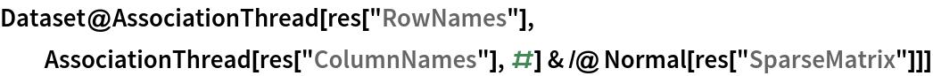 "Dataset@AssociationThread[res[""RowNames""], AssociationThread[res[""ColumnNames""], #] & /@ Normal[res[""SparseMatrix""]]]"