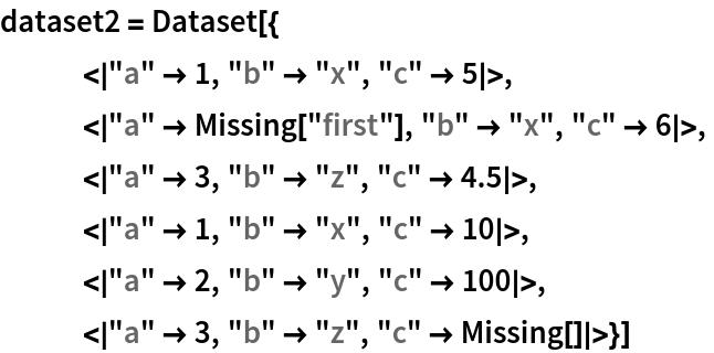 """dataset2 = Dataset[{    < """"a"""" -> 1, """"b"""" -> """"x"""", """"c"""" -> 5 >,    < """"a"""" -> Missing[""""first""""], """"b"""" -> """"x"""", """"c"""" -> 6 >,    < """"a"""" -> 3, """"b"""" -> """"z"""", """"c"""" -> 4.5 >,    < """"a"""" -> 1, """"b"""" -> """"x"""", """"c"""" -> 10 >,    < """"a"""" -> 2, """"b"""" -> """"y"""", """"c"""" -> 100 >,    < """"a"""" -> 3, """"b"""" -> """"z"""", """"c"""" -> Missing[] >}]"""