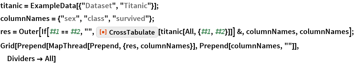 "titanic = ExampleData[{""Dataset"", ""Titanic""}]; columnNames = {""sex"", ""class"", ""survived""}; res = Outer[    If[#1 == #2, """", ResourceFunction[""CrossTabulate""][titanic[All, {#1, #2}]]] &, columnNames, columnNames]; Grid[Prepend[MapThread[Prepend, {res, columnNames}], Prepend[columnNames, """"]], Dividers -> All]"