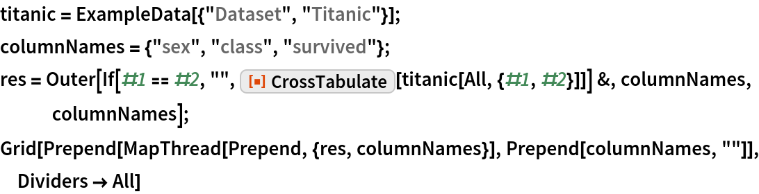 """titanic = ExampleData[{""""Dataset"""", """"Titanic""""}]; columnNames = {""""sex"""", """"class"""", """"survived""""}; res = Outer[    If[#1 == #2, """""""", ResourceFunction[""""CrossTabulate""""][titanic[All, {#1, #2}]]] &, columnNames, columnNames]; Grid[Prepend[MapThread[Prepend, {res, columnNames}], Prepend[columnNames, """"""""]], Dividers -> All]"""