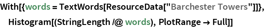 "With[{words = TextWords[ResourceData[""Barchester Towers""]]},  Histogram[(StringLength /@ words), PlotRange -> Full]]"