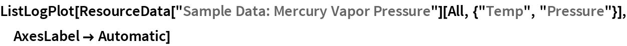"ListLogPlot[  ResourceData[""Sample Data: Mercury Vapor Pressure""][   All, {""Temp"", ""Pressure""}], AxesLabel -> Automatic]"