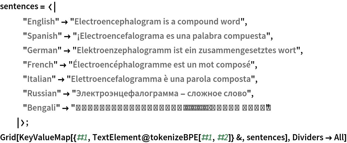 "sentences = <|    ""English"" -> ""Electroencephalogram is a compound word"",    ""Spanish"" -> ""¡Electroencefalograma es una palabra compuesta"",    ""German"" -> ""Elektroenzephalogramm ist ein zusammengesetztes wort"",    ""French"" -> ""Électroencéphalogramme est un mot composé"",    ""Italian"" -> ""Elettroencefalogramma è una parola composta"",    ""Russian"" -> ""Электроэнцефалограмма - сложное слово"",    ""Bengali"" -> ""ইলেক্ট্রোয়েন্ফালোগ্রাম একটি যৌগিক শব্দদ""    |>; Grid[KeyValueMap[{#1, TextElement@tokenizeBPE[#1, #2]} &, sentences], Dividers -> All]"