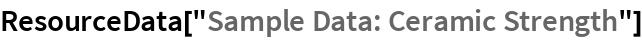 "ResourceData[""Sample Data: Ceramic Strength""]"