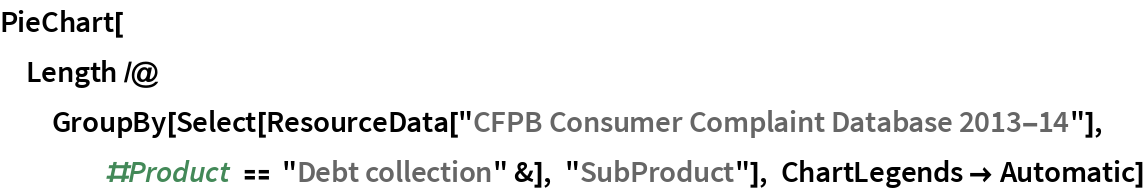 "PieChart[Length /@ GroupBy[Select[     ResourceData[      ""CFPB Consumer Complaint Database 2013-14""], #Product == ""Debt collection"" &], ""SubProduct""], ChartLegends -> Automatic]"