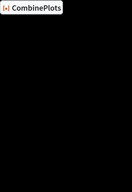 """ResourceFunction[""""CombinePlots""""][  Graphics[   {Green, Disk[{0, 0}]},   Prolog -> {Red, Disk[{0, 1}]},   Epilog -> {Blue, Disk[{1, 0}]},   PlotRange -> 2   ],  Graphics[   {},   Prolog -> {Red, Disk[{0, -1}]},   Epilog -> {Blue, Disk[{-1, 0}]}   ]  ]"""