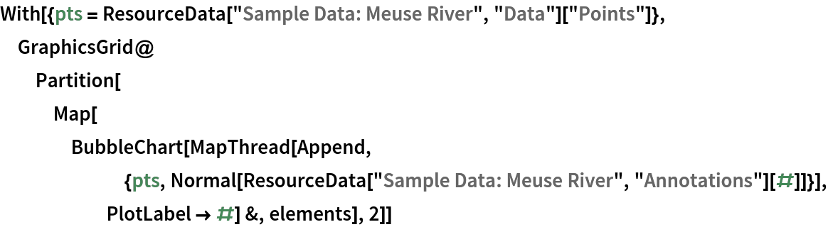 """With[{pts = ResourceData[\!\(\* TagBox[""""\""""\<Sample Data: Meuse River\>\"""""""", #& , BoxID -> """"ResourceTag-Sample Data: Meuse River-Input"""", AutoDelete->True]\), """"Data""""][""""Points""""]}, GraphicsGrid@   Partition[    Map[BubbleChart[MapThread[Append, {pts, Normal[ResourceData[\!\(\* TagBox[""""\""""\<Sample Data: Meuse River\>\"""""""", #& , BoxID -> """"ResourceTag-Sample Data: Meuse River-Input"""", AutoDelete->True]\), """"Annotations""""][#]]}], PlotLabel -> #] &, elements], 2]]"""