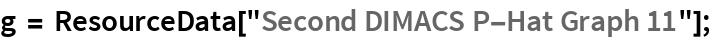 """g = ResourceData[""""Second DIMACS P-Hat Graph 11""""];"""