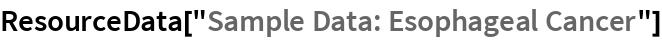 "ResourceData[""Sample Data: Esophageal Cancer""]"