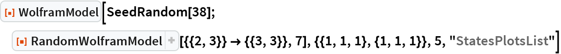 "ResourceFunction[""WolframModel""][SeedRandom[38]; ResourceFunction[""RandomWolframModel""][{{2, 3}} -> {{3, 3}}, 7], {{1, 1, 1}, {1, 1, 1}}, 5, ""StatesPlotsList""]"
