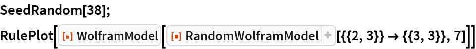 "SeedRandom[38]; RulePlot[  ResourceFunction[""WolframModel""][   ResourceFunction[""RandomWolframModel""][{{2, 3}} -> {{3, 3}}, 7]]]"