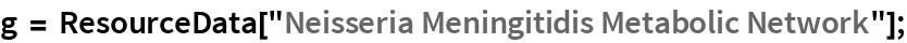 """g = ResourceData[""""Neisseria Meningitidis Metabolic Network""""];"""