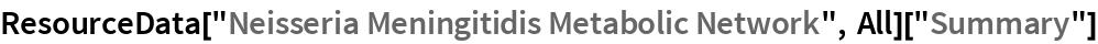 "ResourceData[""Neisseria Meningitidis Metabolic Network"", All][""Summary""]"