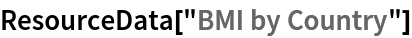 """ResourceData[""""BMI by Country""""]"""