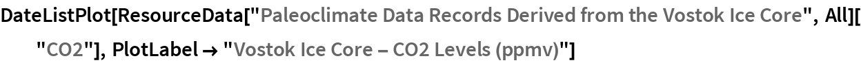 """DateListPlot[  ResourceData[    """"Paleoclimate Data Records Derived from the Vostok Ice Core"""", All][   """"CO2""""], PlotLabel -> """"Vostok Ice Core - CO2 Levels (ppmv)""""]"""