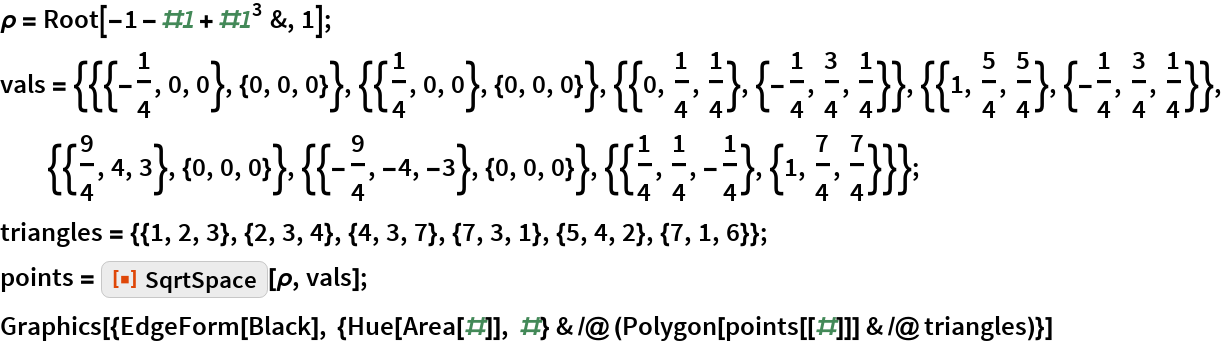 "\[Rho] = Root[-1 - #1 + #1^3 &, 1]; vals = {{{-(1/4), 0, 0}, {0, 0, 0}}, {{1/4, 0, 0}, {0, 0, 0}}, {{0, 1/4, 1/4}, {-(1/4), 3/4, 1/4}}, {{1, 5/4, 5/4}, {-(1/4),      3/4, 1/4}}, {{9/4, 4, 3}, {0, 0, 0}}, {{-(9/4), -4, -3}, {0, 0, 0}}, {{1/4, 1/4, -(1/4)}, {1, 7/4, 7/4}}}; triangles = {{1, 2, 3}, {2, 3, 4}, {4, 3, 7}, {7, 3, 1}, {5, 4, 2}, {7, 1, 6}}; points = ResourceFunction[""SqrtSpace""][\[Rho], vals]; Graphics[{EdgeForm[    Black], {Hue[Area[#]], #} & /@ (Polygon[points[[#]]] & /@ triangles)}]"