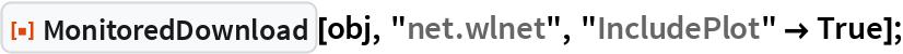 "ResourceFunction[""MonitoredDownload""][obj, ""net.wlnet"", ""IncludePlot"" -> True];"