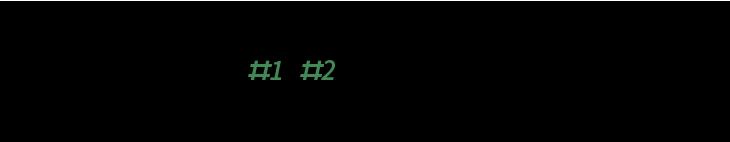 Graphics[  MapThread[Inset[#1, #2, {0, 0}, 0.5] &, {faces, points}],  ImageSize -> 600, ImagePadding -> 25]