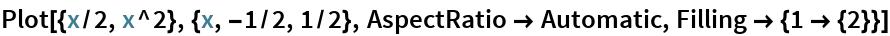Plot[{x/2, x^2}, {x, -1/2, 1/2}, AspectRatio -> Automatic, Filling -> {1 -> {2}}]