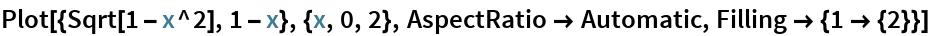 Plot[{Sqrt[1 - x^2], 1 - x}, {x, 0, 2}, AspectRatio -> Automatic, Filling -> {1 -> {2}}]