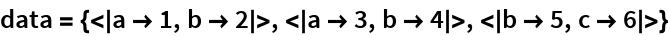 data = {<|a -> 1, b -> 2|>, <|a -> 3, b -> 4|>, <|b -> 5, c -> 6|>}
