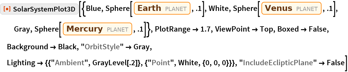 "ResourceFunction[  ""SolarSystemPlot3D""][{Blue, Sphere[Entity[""Planet"", ""Earth""], .1], White, Sphere[Entity[""Planet"", ""Venus""], .1], Gray, Sphere[Entity[""Planet"", ""Mercury""], .1]}, PlotRange -> 1.7, ViewPoint -> Top, Boxed -> False, Background -> Black, ""OrbitStyle"" -> Gray, Lighting -> {{""Ambient"", GrayLevel[.2]}, {""Point"", White, {0, 0, 0}}}, ""IncludeEclipticPlane"" -> False]"