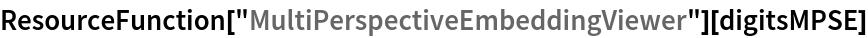 """ResourceFunction[""""MultiPerspectiveEmbeddingViewer""""][digitsMPSE]"""