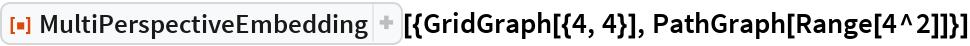"ResourceFunction[  ""MultiPerspectiveEmbedding""][{GridGraph[{4, 4}], PathGraph[Range[4^2]]}]"