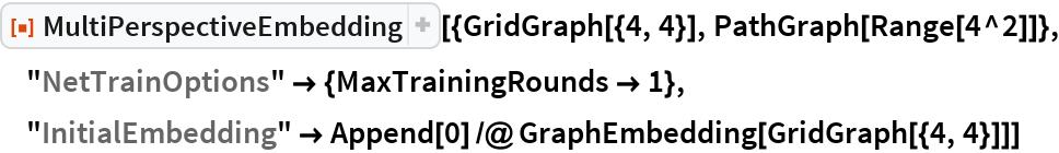 "ResourceFunction[  ""MultiPerspectiveEmbedding""][{GridGraph[{4, 4}], PathGraph[Range[4^2]]}, ""NetTrainOptions"" -> {MaxTrainingRounds -> 1}, ""InitialEmbedding"" -> Append[0] /@ GraphEmbedding[GridGraph[{4, 4}]]]"