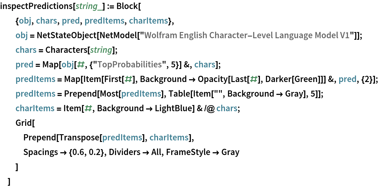 """inspectPredictions[string_] := Block[   {obj, chars, pred, predItems, charItems},   obj = NetStateObject[     NetModel[""""Wolfram English Character-Level Language Model V1""""]];   chars = Characters[string];   pred = Map[obj[#, {""""TopProbabilities"""", 5}] &, chars];   predItems = Map[Item[First[#], Background -> Opacity[Last[#], Darker[Green]]] &, pred, {2}];   predItems = Prepend[Most[predItems], Table[Item["""""""", Background -> Gray], 5]];   charItems = Item[#, Background -> LightBlue] & /@ chars;   Grid[    Prepend[Transpose[predItems], charItems],    Spacings -> {0.6, 0.2}, Dividers -> All, FrameStyle -> Gray    ]   ]"""