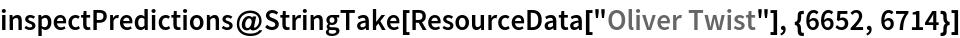 """inspectPredictions@  StringTake[ResourceData[""""Oliver Twist""""], {6652, 6714}]"""