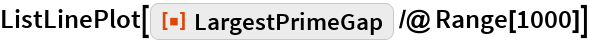 "ListLinePlot[ResourceFunction[""LargestPrimeGap""] /@ Range[1000]]"