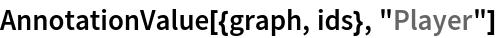 "AnnotationValue[{graph, ids}, ""Player""]"