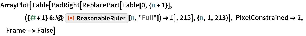 """ArrayPlot[Table[PadRight[ReplacePart[Table[0, {n + 1}],     ({# + 1} & /@ ResourceFunction[""""ReasonableRuler""""][n, """"Full""""]) -> 1], 215], {n, 1, 213}], PixelConstrained -> 2, Frame -> False]"""