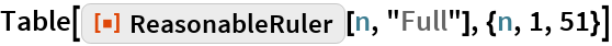 """Table[ResourceFunction[""""ReasonableRuler""""][n, """"Full""""], {n, 1, 51}]"""