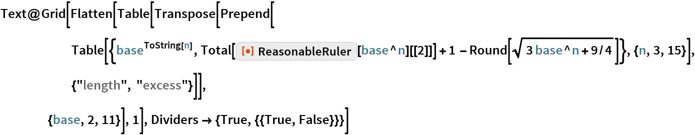 "Text@Grid[Flatten[Table[Transpose[Prepend[       Table[{base^ToString[n], Total[ResourceFunction[""ReasonableRuler""][base^n][[2]]] + 1 - Round[Sqrt[3 base^n + 9/4]]}, {n, 3, 15}], {""length"", ""excess""}]],     {base, 2, 11}], 1], Dividers -> {True, {{True, False}}}]"