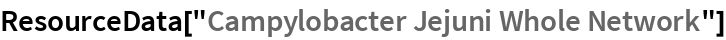 "ResourceData[""Campylobacter Jejuni Whole Network""]"
